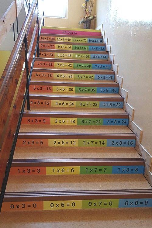 polepy schodov skola dimex